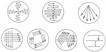 various-methods-of-streaking